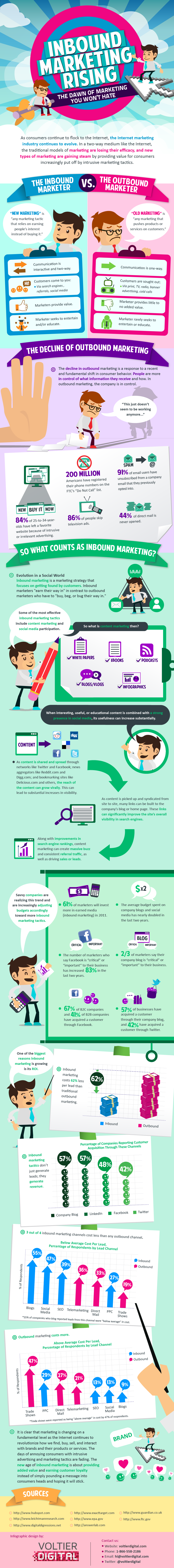 inbound-marketing-infograph.png